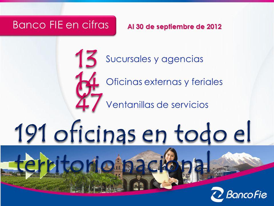 Banco FIE en cifras Al 30 de septiembre de 2012 13 0 Sucursales y agencias 14 Oficinas externas y feriales 47 Ventanillas de servicios 191 oficinas en