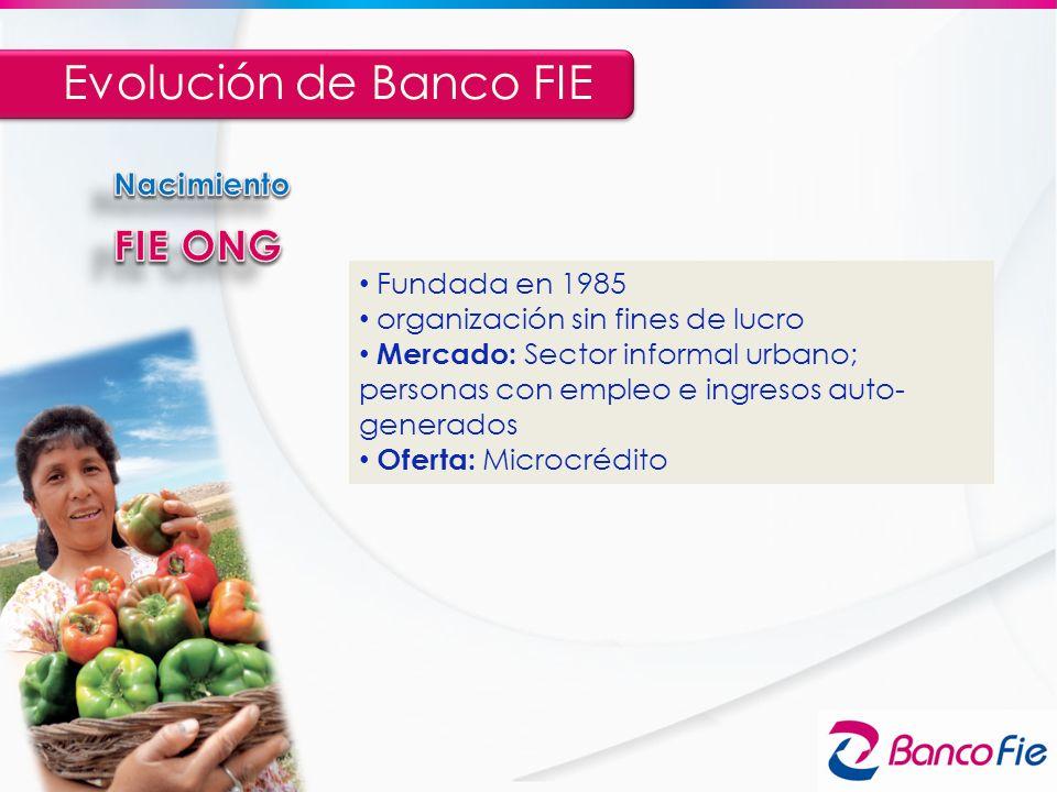Evolución de Banco FIE Fundada en 1985 organización sin fines de lucro Mercado: Sector informal urbano; personas con empleo e ingresos auto- generados