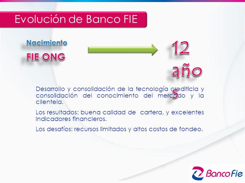 27 Evolución de tasas activas Al 30 de septiembre de 2012 Banco FIE en cifras 16,8% Tasa activa promedio16,8%