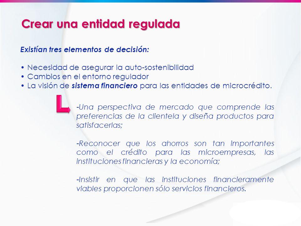 Evolución de Banco FIE Conformado en 2010 Sociedad Anónima, con participación mayoritaria de CONFIE Holding y otros accionistas con perfil social.