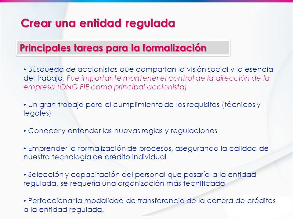 Datos por oficial de crédito Banco FIE en cifras Promedio por Oficial de Crédito $us.