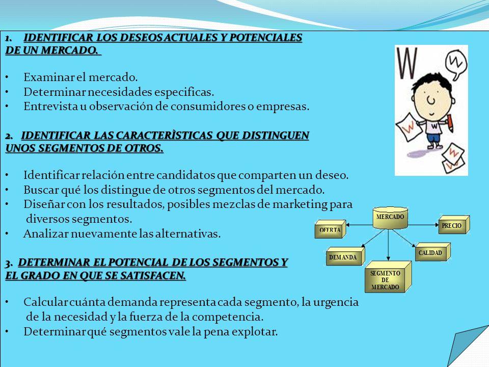 1.IDENTIFICAR LOS DESEOS ACTUALES Y POTENCIALES DE UN MERCADO. Examinar el mercado. Determinar necesidades especificas. Entrevista u observación de co