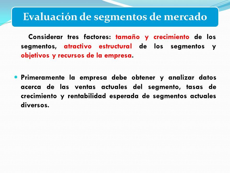 Evaluación de segmentos de mercado Considerar tres factores: tamaño y crecimiento de los segmentos, atractivo estructural de los segmentos y objetivos