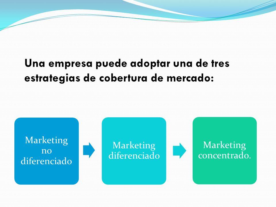 Marketing no diferenciado Marketing diferenciado Marketing concentrado. Una empresa puede adoptar una de tres estrategias de cobertura de mercado:
