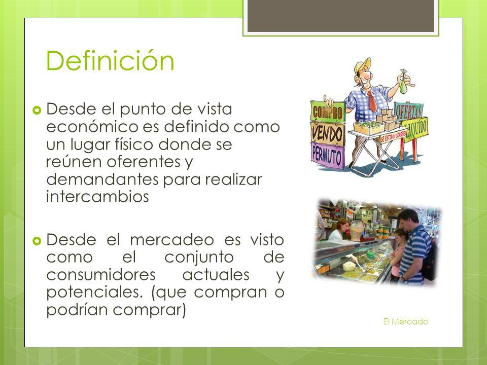 ProductorProductoConsumidorMercado El Mercado Definición
