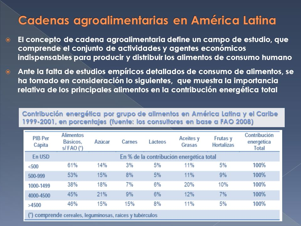 El concepto de cadena agroalimentaria define un campo de estudio, que comprende el conjunto de actividades y agentes económicos indispensables para producir y distribuir los alimentos de consumo humano Ante la falta de estudios empíricos detallados de consumo de alimentos, se ha tomado en consideración lo siguientes, que muestra la importancia relativa de los principales alimentos en la contribución energética total Contribución energética por grupo de alimentos en América Latina y el Caribe 1999-2001, en porcentajes (fuente: los consultores en base a FAO 2008)