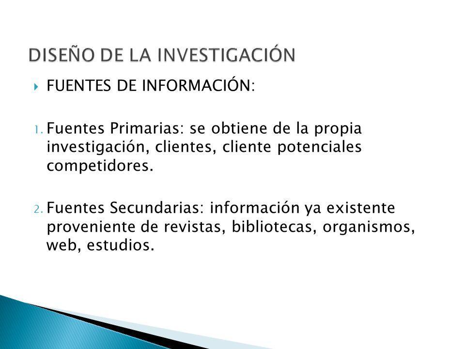 FUENTES DE INFORMACIÓN: 1. Fuentes Primarias: se obtiene de la propia investigación, clientes, cliente potenciales competidores. 2. Fuentes Secundaria