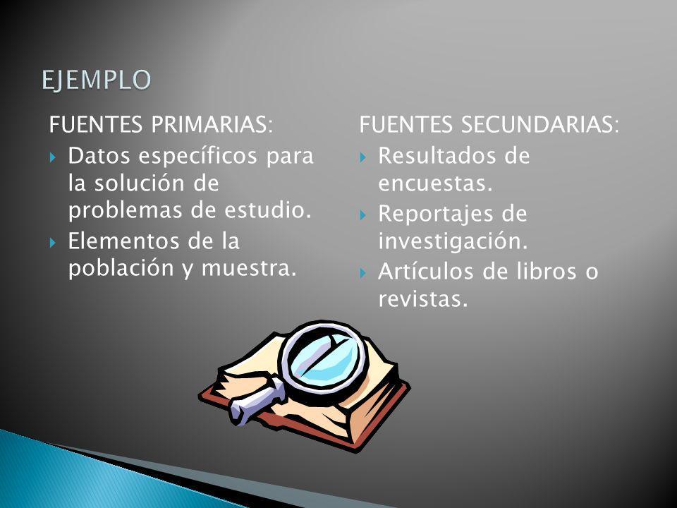 FUENTES PRIMARIAS: Datos específicos para la solución de problemas de estudio. Elementos de la población y muestra. FUENTES SECUNDARIAS: Resultados de