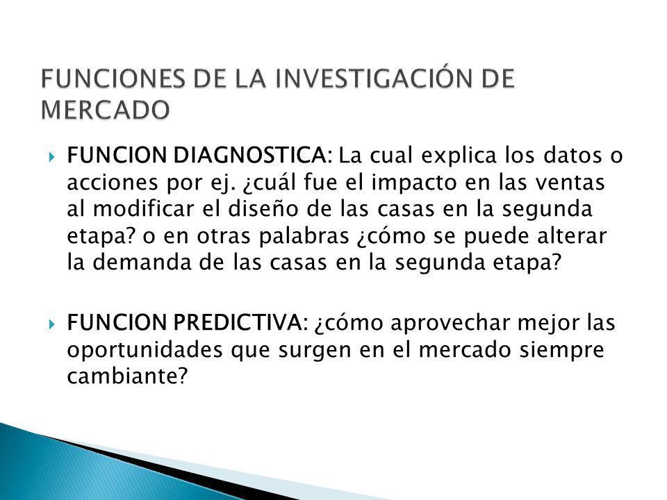 FUNCION DIAGNOSTICA: La cual explica los datos o acciones por ej. ¿cuál fue el impacto en las ventas al modificar el diseño de las casas en la segunda