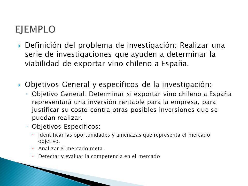 Definición del problema de investigación: Realizar una serie de investigaciones que ayuden a determinar la viabilidad de exportar vino chileno a Españ