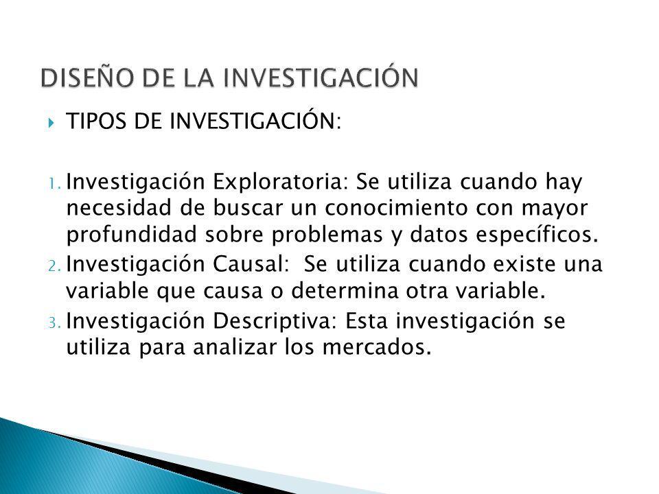 TIPOS DE INVESTIGACIÓN: 1. Investigación Exploratoria: Se utiliza cuando hay necesidad de buscar un conocimiento con mayor profundidad sobre problemas