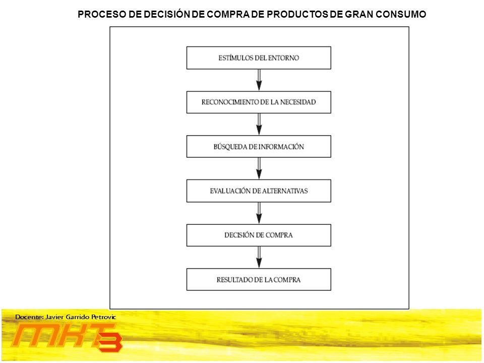 MERCADOS DE BIENES INDUSTRIALES Son aquellos mercados que comercializan productos principalmente para utilizarse en la elaboración de otros bienes.