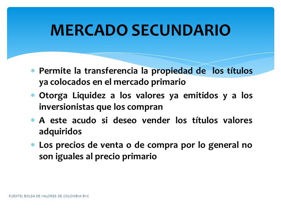 MERCADO SECUNDARIO Permite la transferencia la propiedad de los títulos ya colocados en el mercado primario Otorga Liquidez a los valores ya emitidos