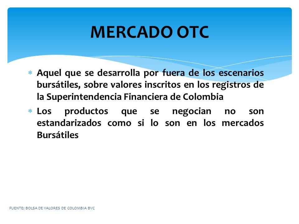 MERCADO OTC Aquel que se desarrolla por fuera de los escenarios bursátiles, sobre valores inscritos en los registros de la Superintendencia Financiera
