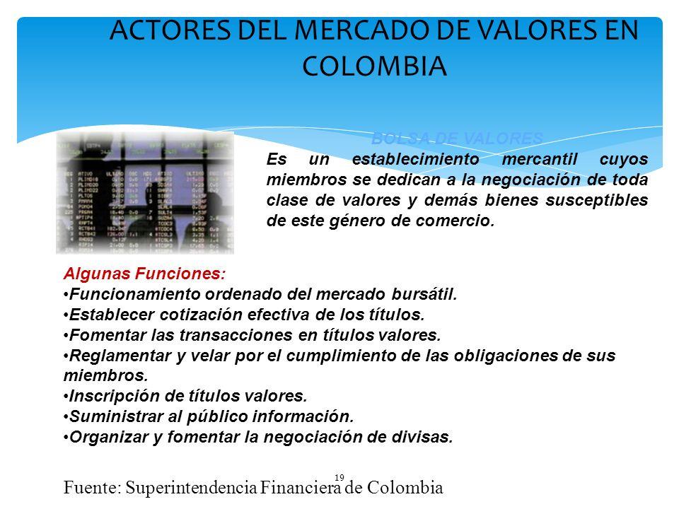 19 ACTORES DEL MERCADO DE VALORES EN COLOMBIA BOLSA DE VALORES Es un establecimiento mercantil cuyos miembros se dedican a la negociación de toda clas