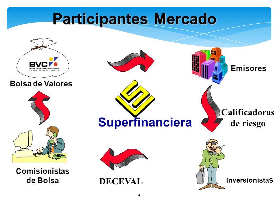 4 Participantes Mercado Inversionista s Bolsa de Valores Emisores Comisionistas de Bolsa Calificadoras de riesgo DECEVAL Superfinanciera