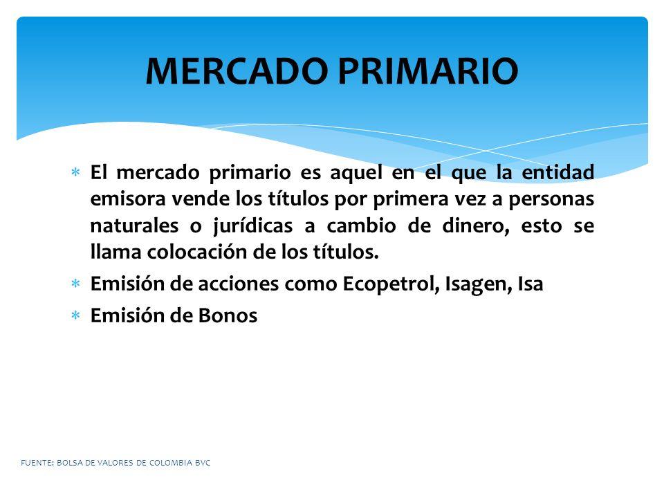 MERCADO PRIMARIO El mercado primario es aquel en el que la entidad emisora vende los títulos por primera vez a personas naturales o jurídicas a cambio