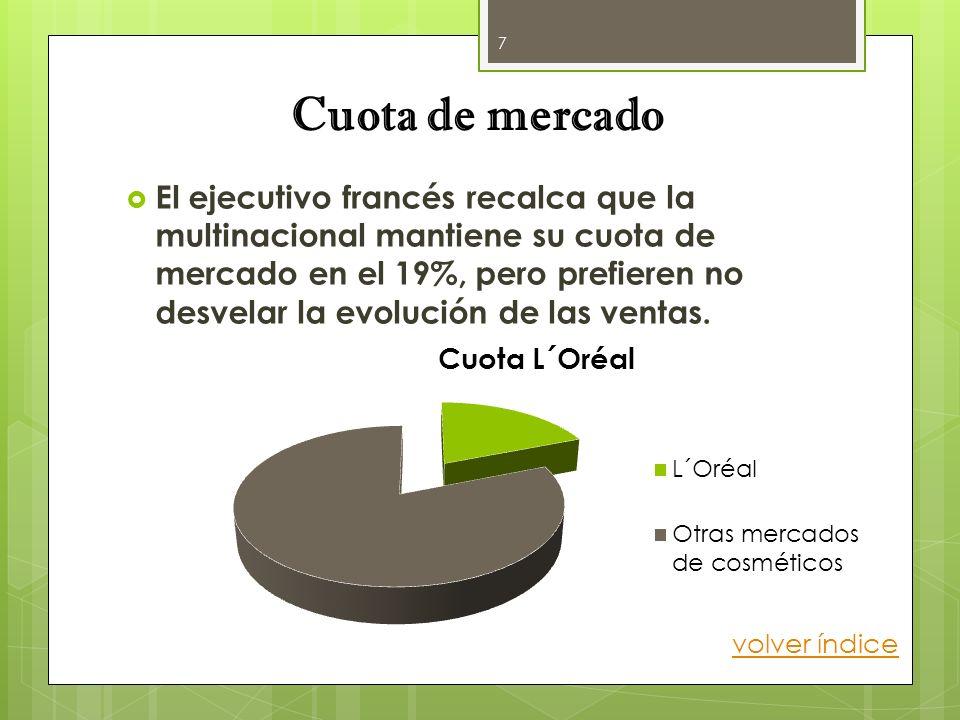 Bibliografía http://www.dolcecity.com/marcas/bellez a/cosmeticos/ http://www.dolcecity.com/marcas/bellez a/cosmeticos/ http://www.eleconomista.es/empresa/LO REAL/perfil http://www.eleconomista.es/empresa/LO REAL/perfil http://www.perfumesyregalos.com/es/76 _L%27%20Oreal http://www.perfumesyregalos.com/es/76 _L%27%20Oreal 8 volver índice