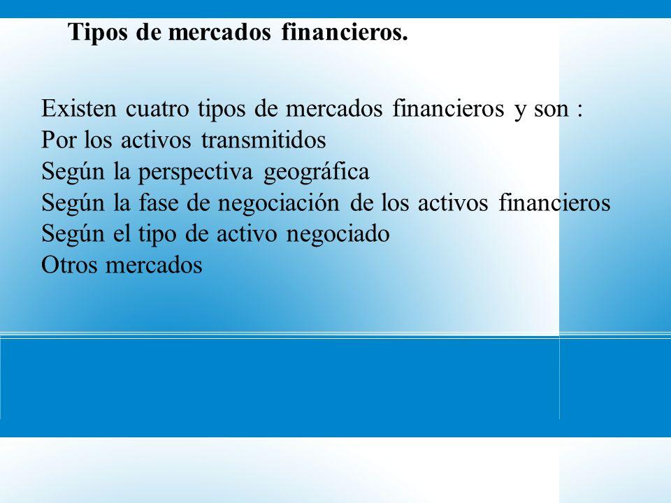 Tipos de mercados financieros. Existen cuatro tipos de mercados financieros y son : Por los activos transmitidos Según la perspectiva geográfica Según