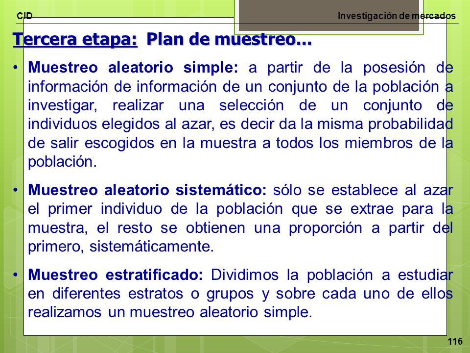 CIDInvestigación de mercados 116 Tercera etapa: Plan de muestreo... Muestreo aleatorio simple: a partir de la posesión de información de información d