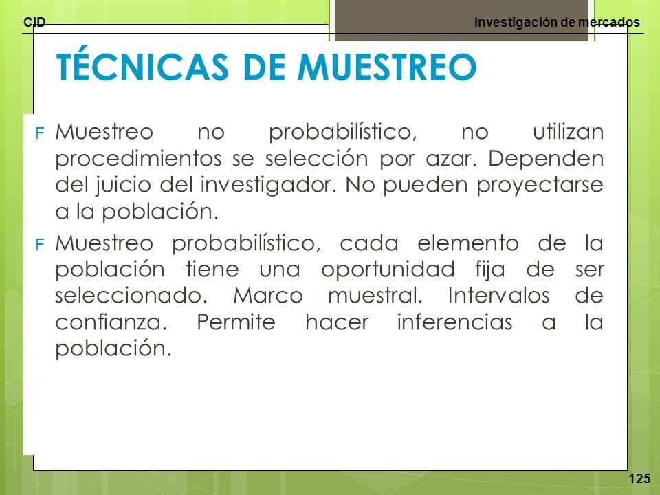 CIDInvestigación de mercados 125 TÉCNICAS DE MUESTREO F Muestreo no probabilístico, no utilizan procedimientos se selección por azar. Dependen del jui