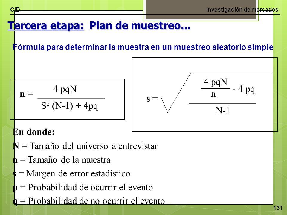 CIDInvestigación de mercados 131 Tercera etapa: Plan de muestreo... Fórmula para determinar la muestra en un muestreo aleatorio simple n = ___________