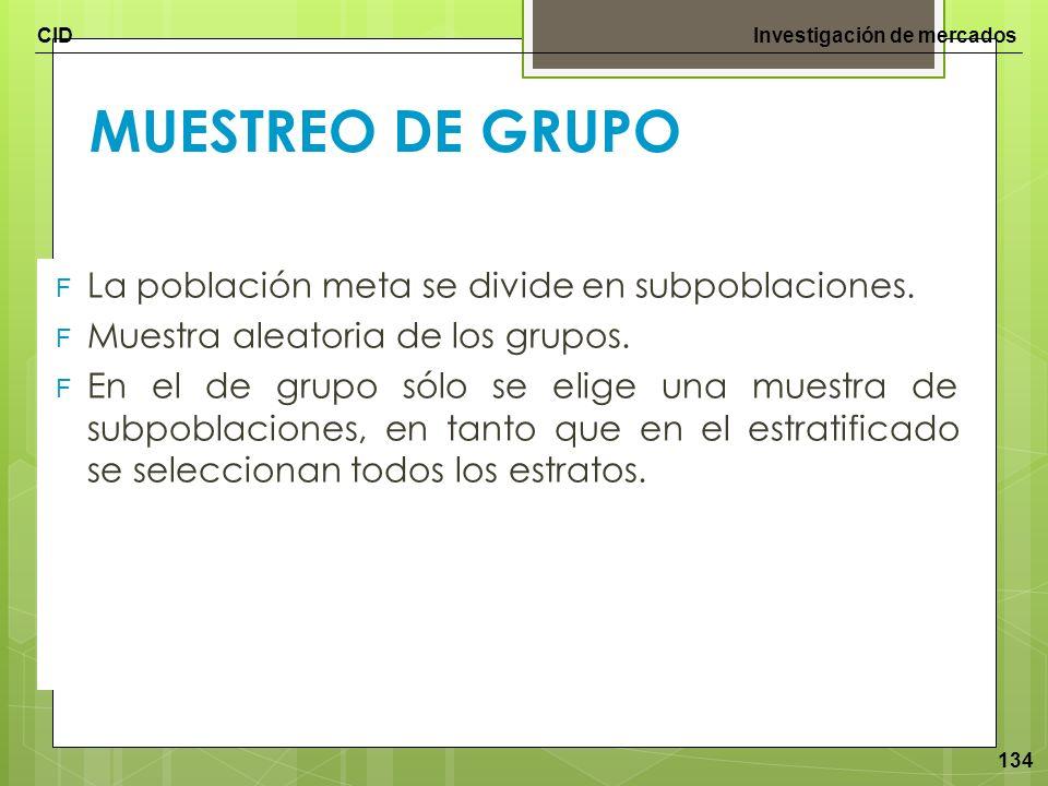 CIDInvestigación de mercados 134 MUESTREO DE GRUPO F La población meta se divide en subpoblaciones. F Muestra aleatoria de los grupos. F En el de grup