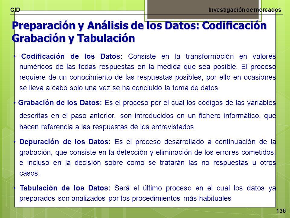 CIDInvestigación de mercados 136 Preparación y Análisis de los Datos: Codificación Grabación y Tabulación Codificación de los Datos: Consiste en la tr