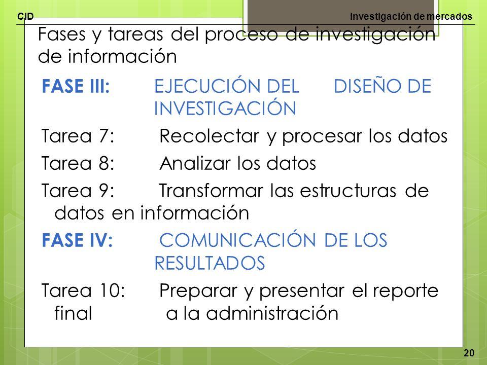 CIDInvestigación de mercados 20 Fases y tareas del proceso de investigación de información FASE III: EJECUCIÓN DELDISEÑO DE INVESTIGACIÓN Tarea 7: Rec