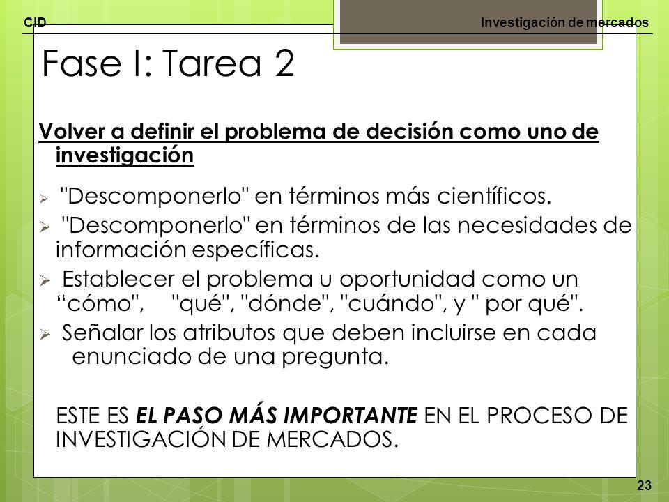 CIDInvestigación de mercados 23 Fase I: Tarea 2 Volver a definir el problema de decisión como uno de investigación