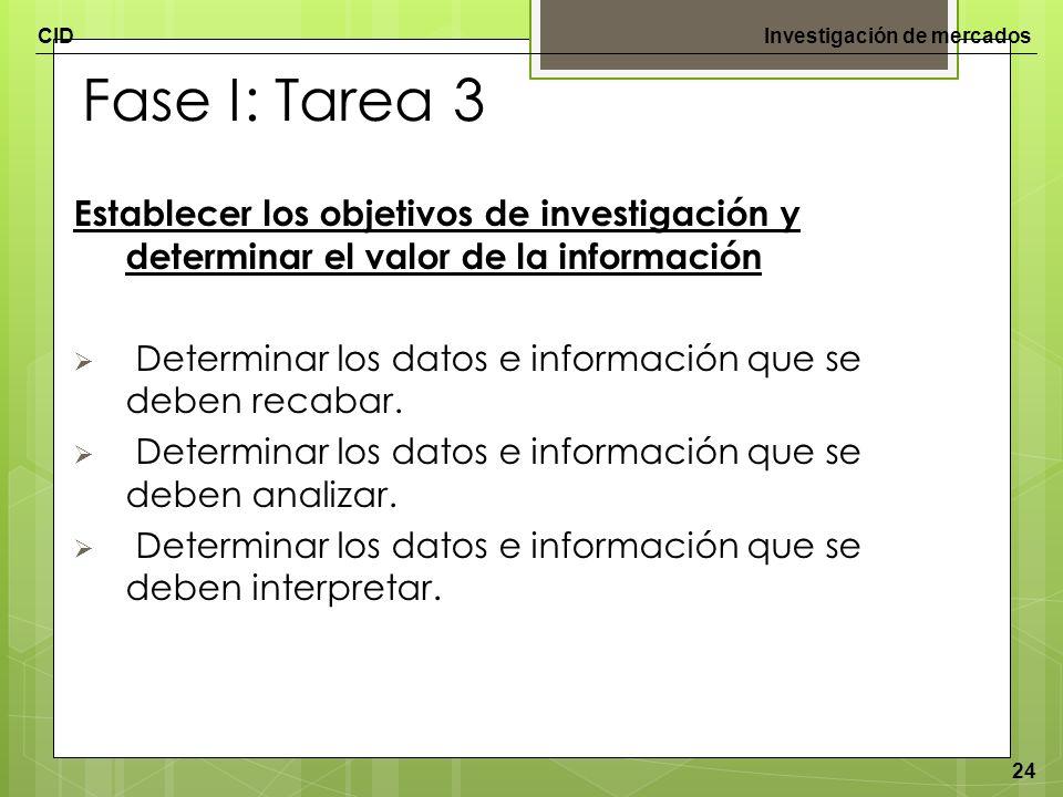 CIDInvestigación de mercados 24 Fase I: Tarea 3 Establecer los objetivos de investigación y determinar el valor de la información Determinar los datos