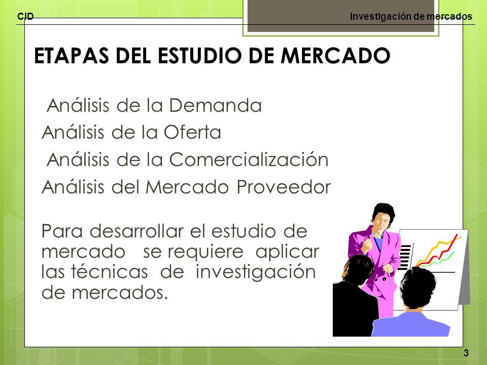 CIDInvestigación de mercados 3 ETAPAS DEL ESTUDIO DE MERCADO Análisis de la Demanda Análisis de la Oferta Análisis de la Comercialización Análisis del