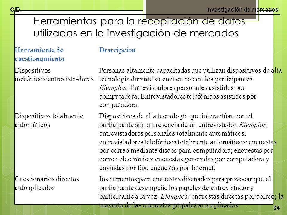 CIDInvestigación de mercados 34 Herramientas para la recopilación de datos utilizadas en la investigación de mercados Herramienta de cuestionamiento D