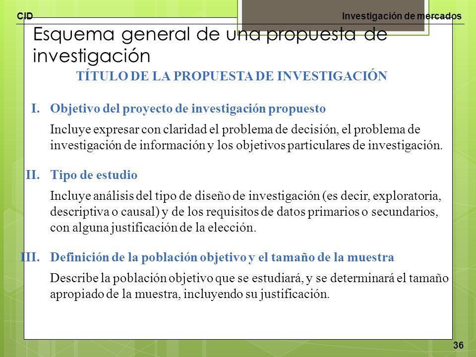 CIDInvestigación de mercados 36 Esquema general de una propuesta de investigación TÍTULO DE LA PROPUESTA DE INVESTIGACIÓN I.Objetivo del proyecto de i