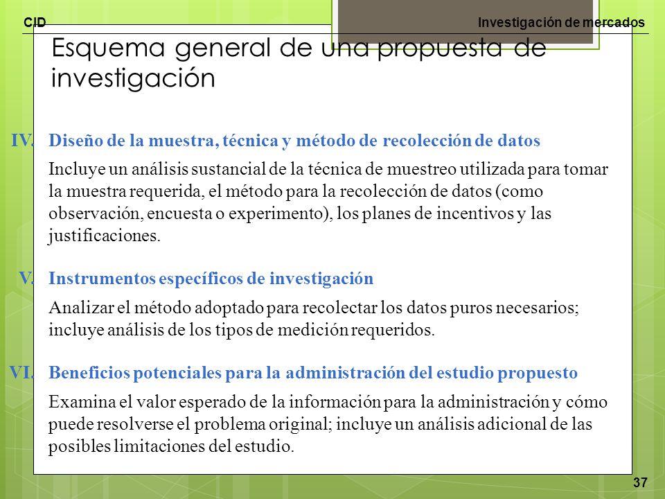 CIDInvestigación de mercados 37 Esquema general de una propuesta de investigación IV.Diseño de la muestra, técnica y método de recolección de datos In