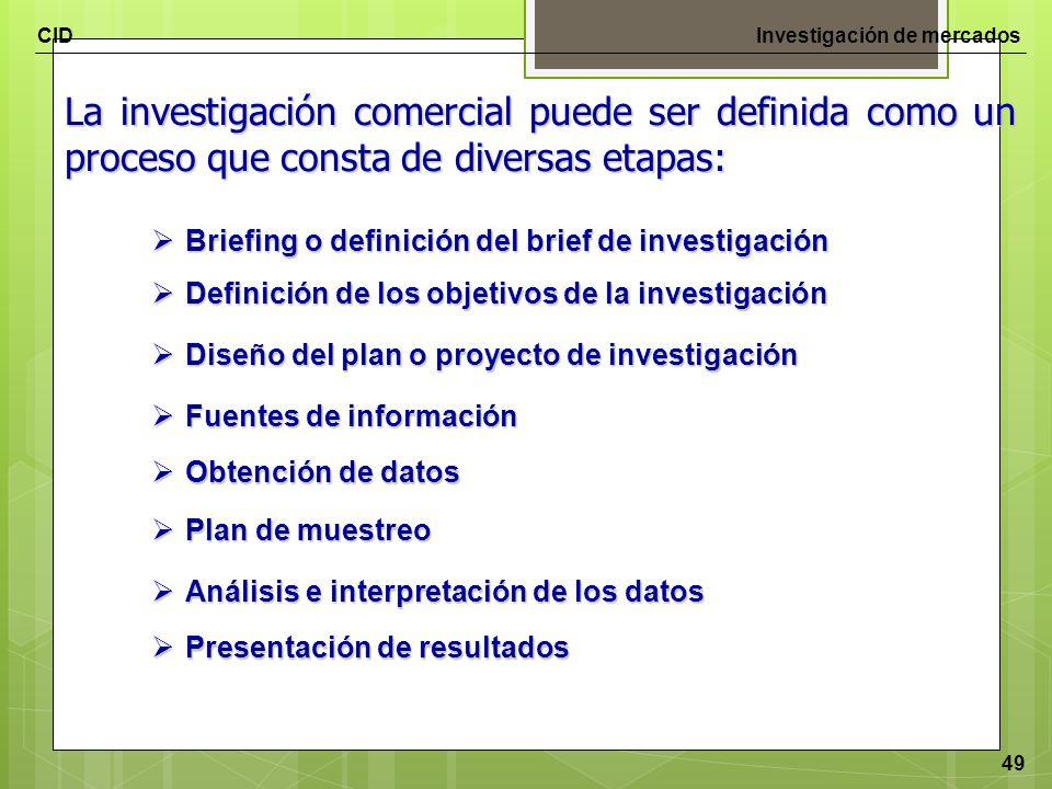CIDInvestigación de mercados 49 La investigación comercial puede ser definida como un proceso que consta de diversas etapas: Briefing o definición del