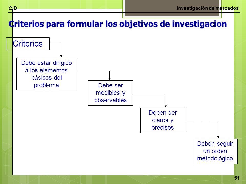 CIDInvestigación de mercados 51 Criterios para formular los objetivos de investigacion Criterios Debe estar dirigido a los elementos básicos del probl