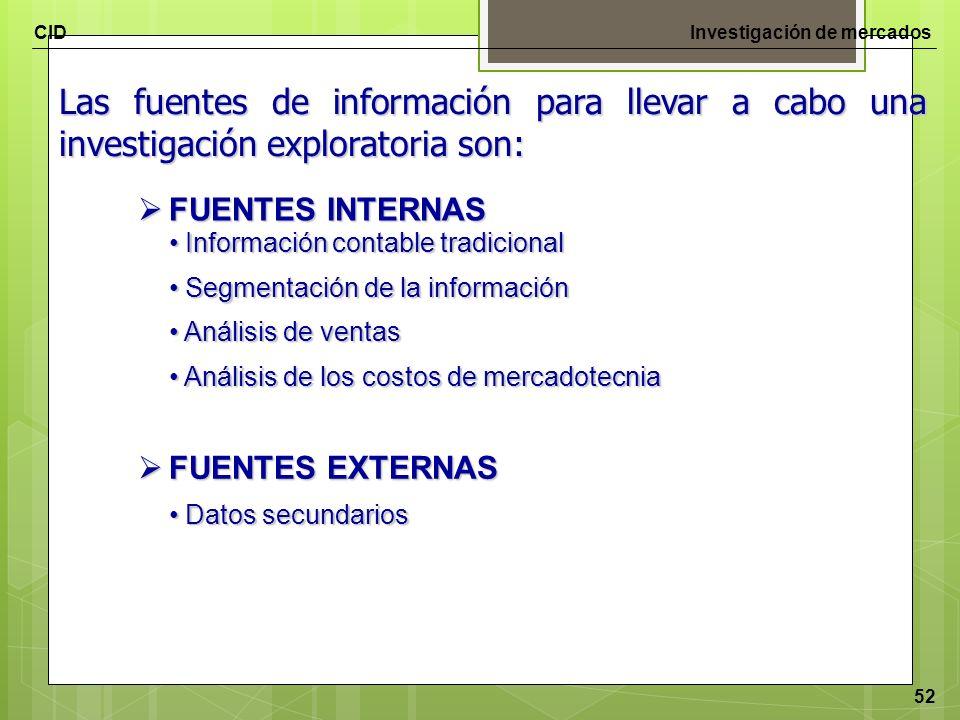 CIDInvestigación de mercados 52 Las fuentes de información para llevar a cabo una investigación exploratoria son: FUENTES INTERNAS FUENTES INTERNAS In
