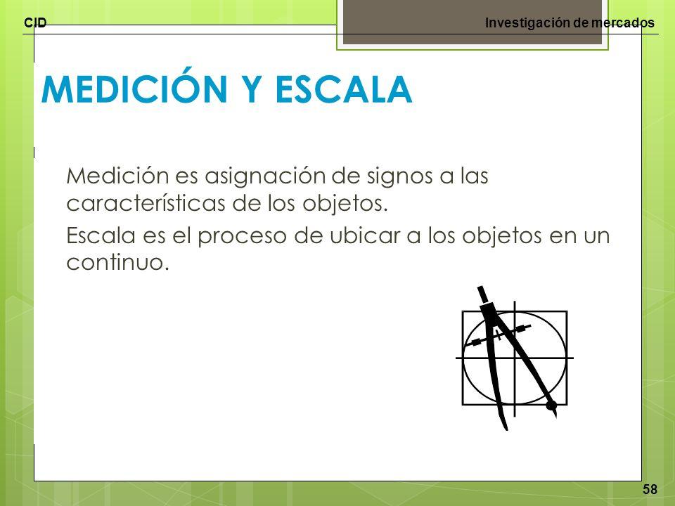 CIDInvestigación de mercados 58 MEDICIÓN Y ESCALA Medición es asignación de signos a las características de los objetos. Escala es el proceso de ubica