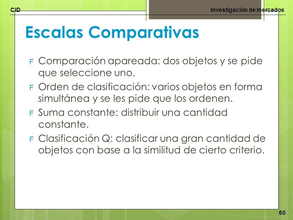 CIDInvestigación de mercados 60 Escalas Comparativas F Comparación apareada: dos objetos y se pide que seleccione uno. F Orden de clasificación: vario