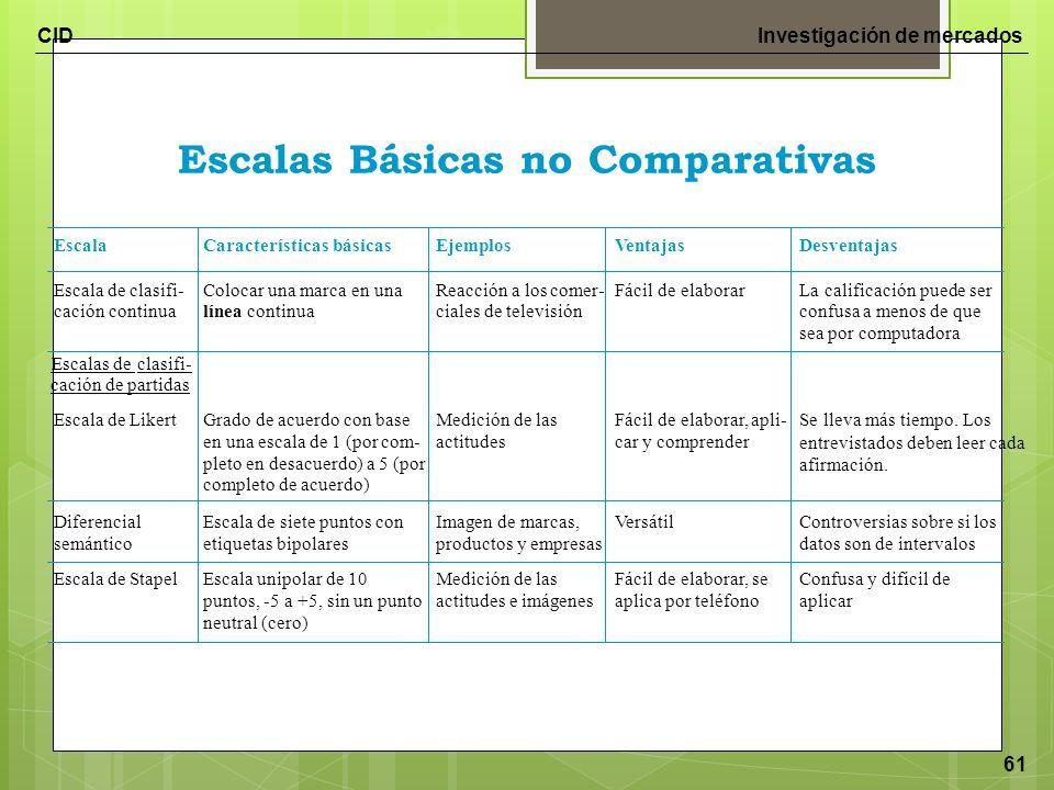 CIDInvestigación de mercados 61 Escalas Básicas no Comparativas EscalaCaracterísticas básicasEjemplosVentajasDesventajas Escala declasifi- cación cont
