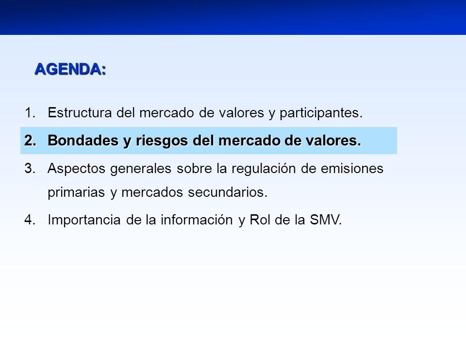 AGENDA: 1.Estructura del mercado de valores y participantes.