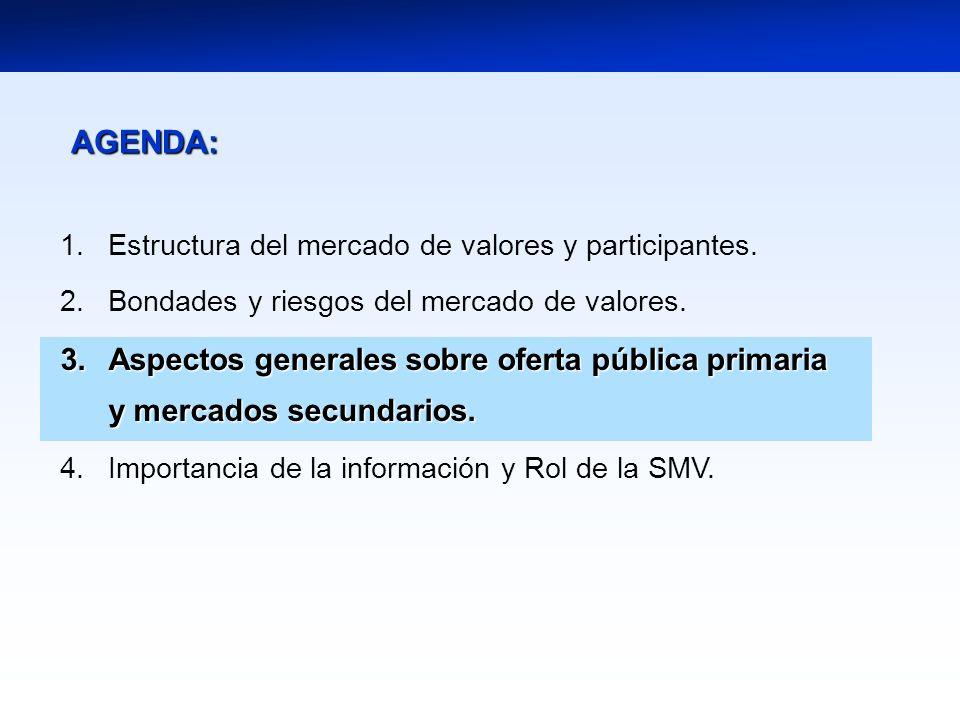 AGENDA: 1.Estructura del mercado de valores y participantes. 2.Bondades y riesgos del mercado de valores. 3.Aspectos generales sobre oferta pública pr