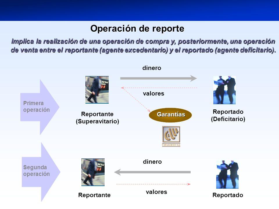 valores dinero Reportado (Deficitario) Garantías valores dinero Primera operación Segunda operación Reportante (Superavitario) Operación de reporte Re