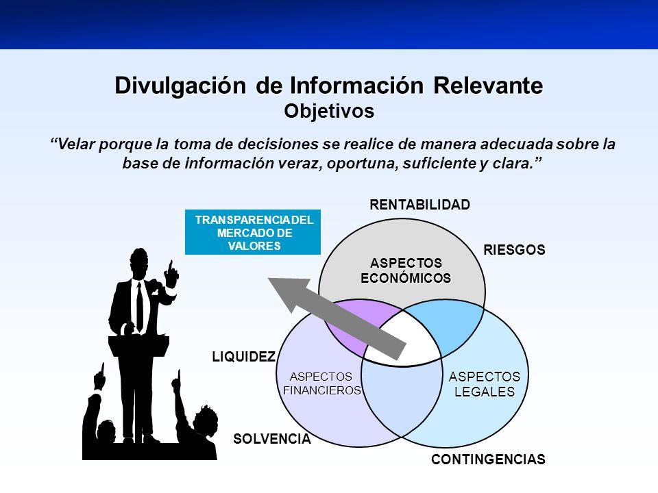ASPECTOS LEGALES CONTINGENCIAS ASPECTOS ECONÓMICOS RIESGOS RENTABILIDAD ASPECTOS FINANCIEROS LIQUIDEZ SOLVENCIA Divulgación de Información Relevante O