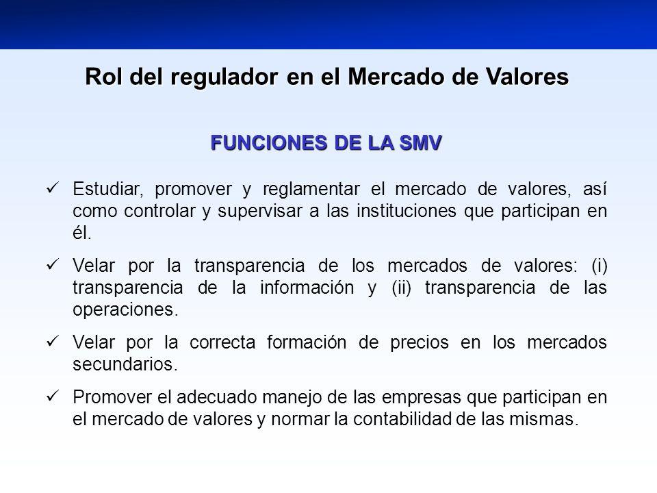FUNCIONES DE LA SMV Estudiar, promover y reglamentar el mercado de valores, así como controlar y supervisar a las instituciones que participan en él.