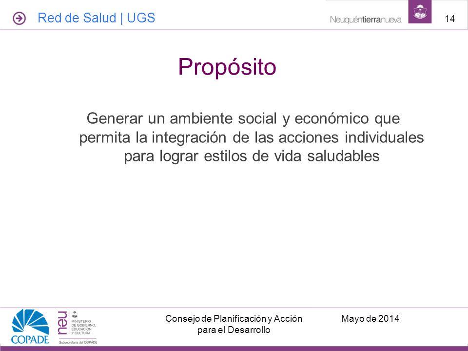 Generar un ambiente social y económico que permita la integración de las acciones individuales para lograr estilos de vida saludables Mayo de 2014Cons