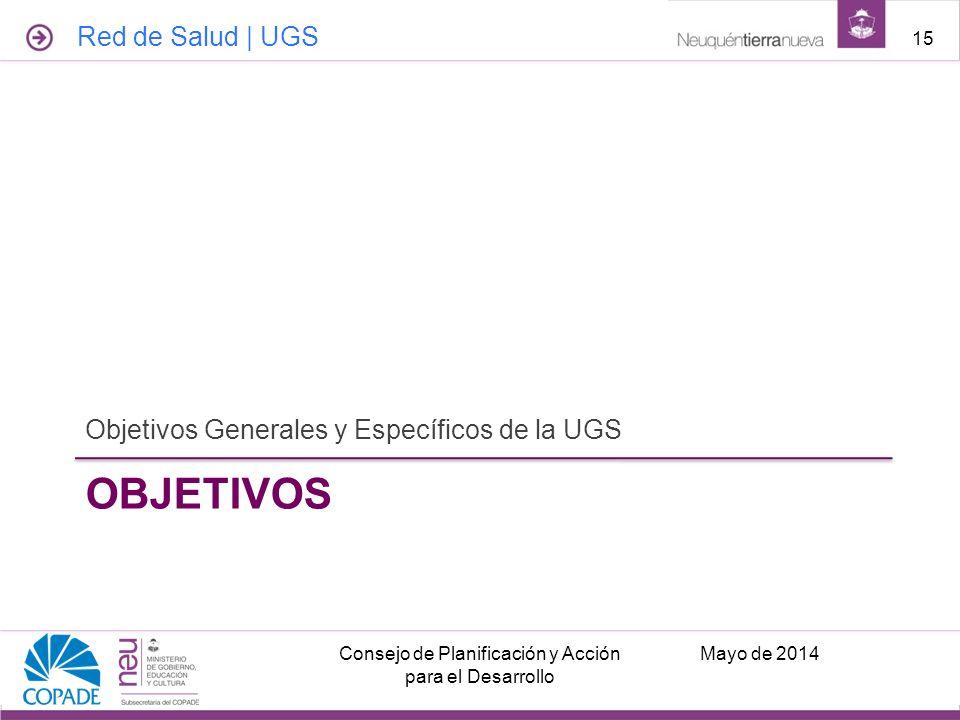 OBJETIVOS Objetivos Generales y Específicos de la UGS Mayo de 2014Consejo de Planificación y Acción para el Desarrollo 15 Red de Salud | UGS