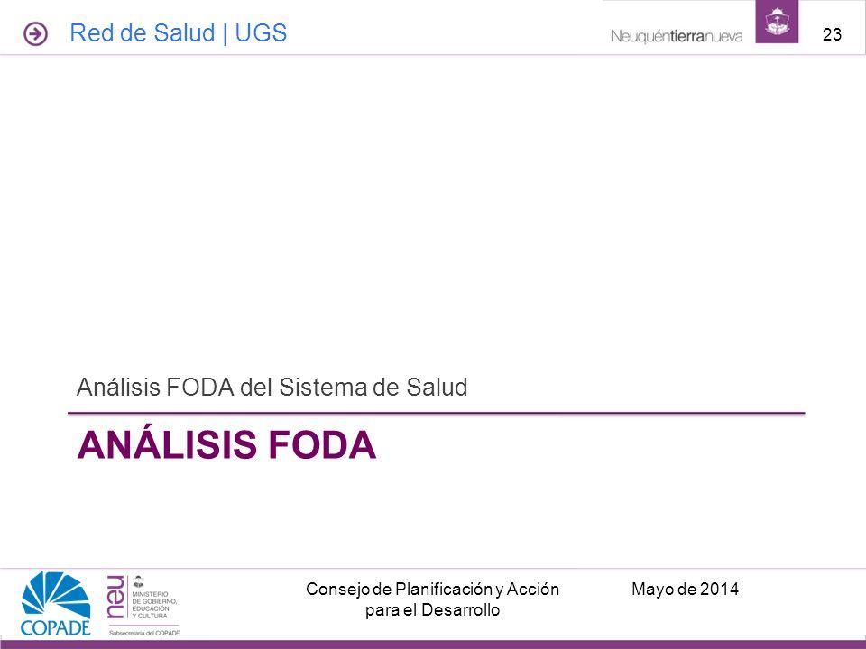 ANÁLISIS FODA Análisis FODA del Sistema de Salud Mayo de 2014Consejo de Planificación y Acción para el Desarrollo 23 Red de Salud | UGS