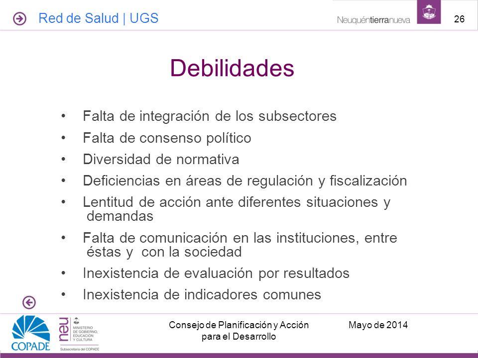 Falta de integración de los subsectores Falta de consenso político Diversidad de normativa Deficiencias en áreas de regulación y fiscalización Lentitu
